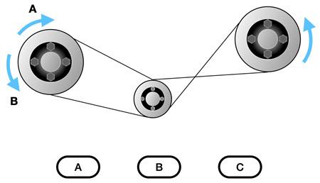 Mechanical Reasoning Aptitude Test Question 3