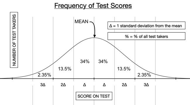 test_gaussian
